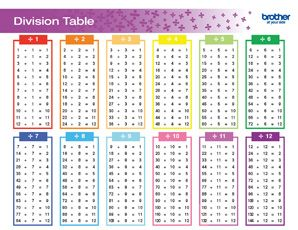 photograph regarding Division Charts Printable identified as Office Math Desk for Children #no cost #printables for