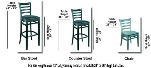 Counter Height Bar Stools Dimensions Home Design Ideas - Height of bar stools for kitchen counter