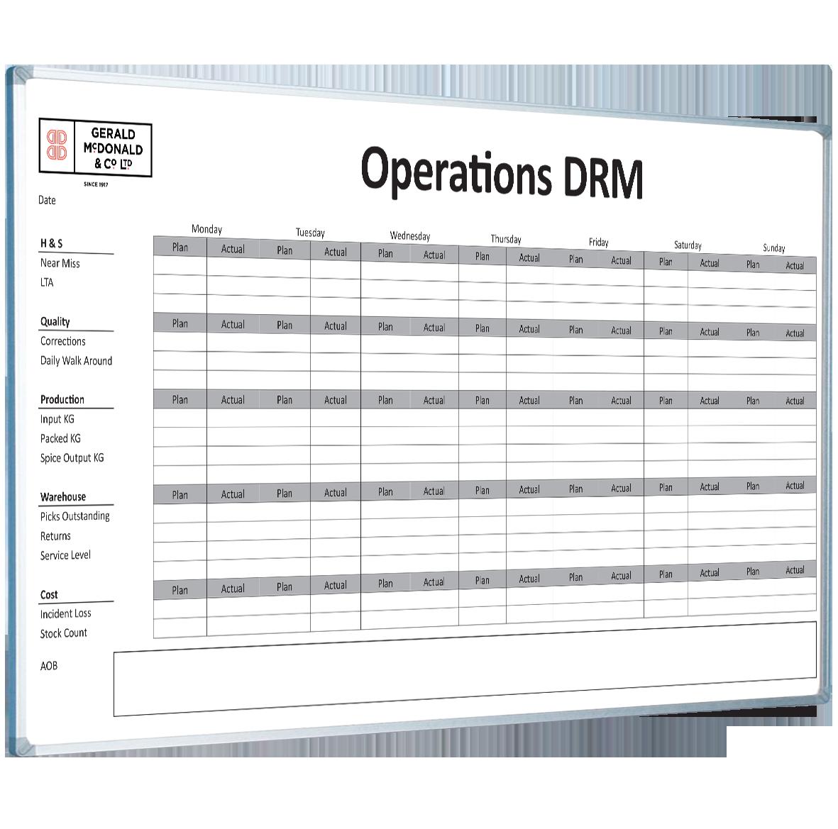 Gerald Mcdonald Amp Co Custom Printed Operations Whiteboard
