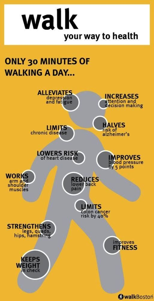 #ageproofliving #10millionmiler #infographic #exercise #fitness #walking #health #walk #your #way #t...
