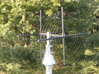 TAK-tenna Ham Radio Antenna I build one for 40 meter but it work on all band when I got it done, and I still ha