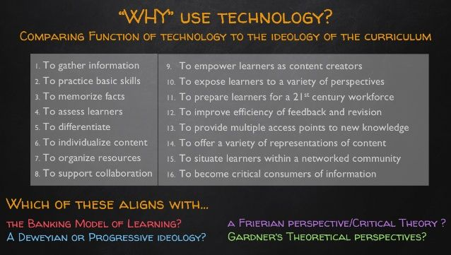 Why Are You Using Technology In Your Curriculum Curriculum How To Memorize Things Personalized Learning