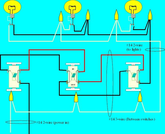 4-way network, simplest method | Electrical | Pinterest | Electrical ...
