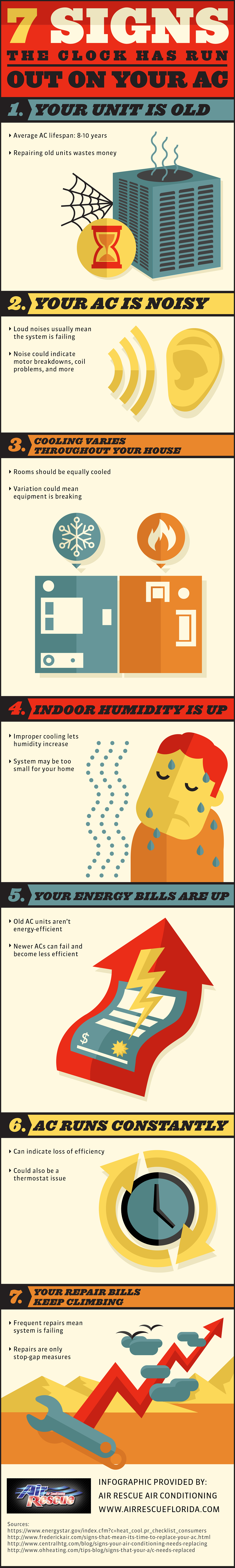 7 Signs The Clock Has Run Out On Your Ac Infographic Hvac