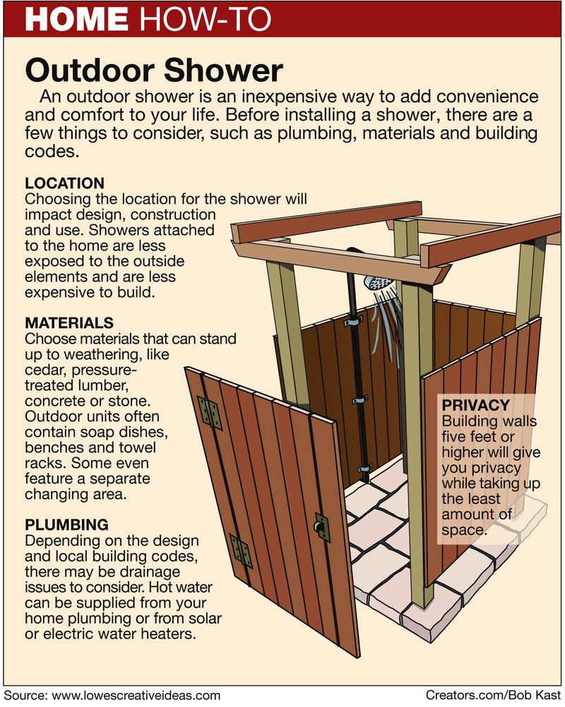 Build an outdoor shower by pat logan on