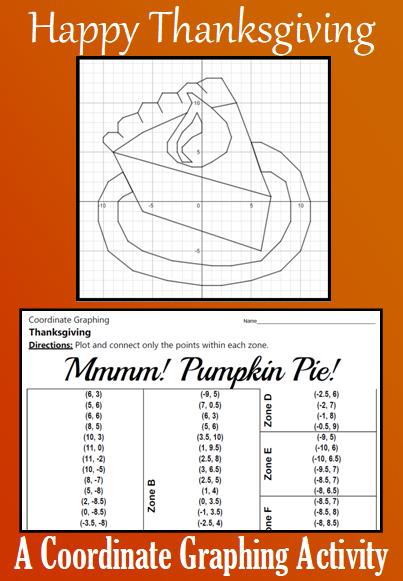 Thanksgiving Mmm Pumpkin Pie A Coordinate Graphing