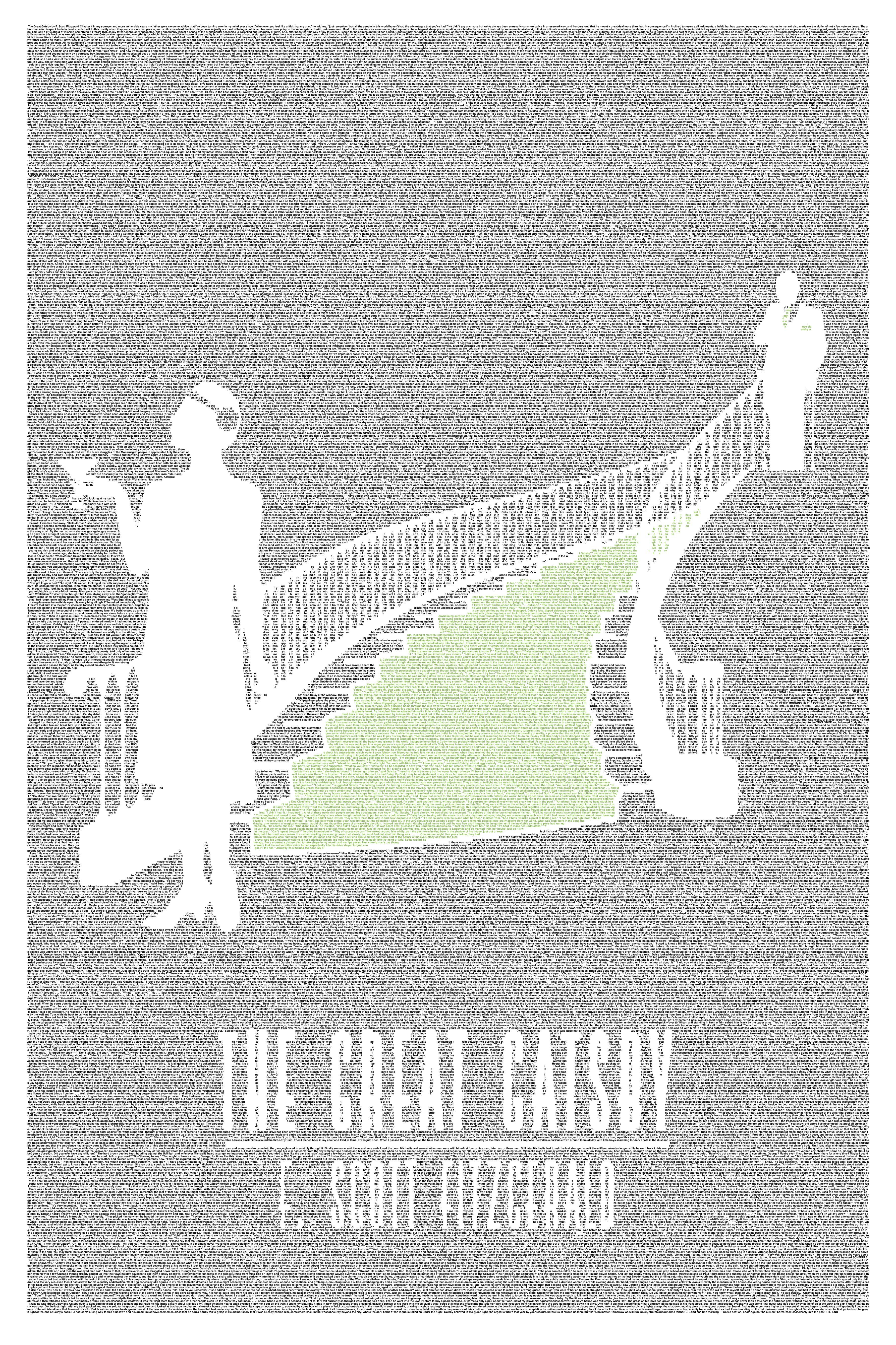 a comparison of symbolism in the great gatsby and the glass menagerie Everything you ever wanted to know about quotes about the glass menagerie, written by experts with you in mind.