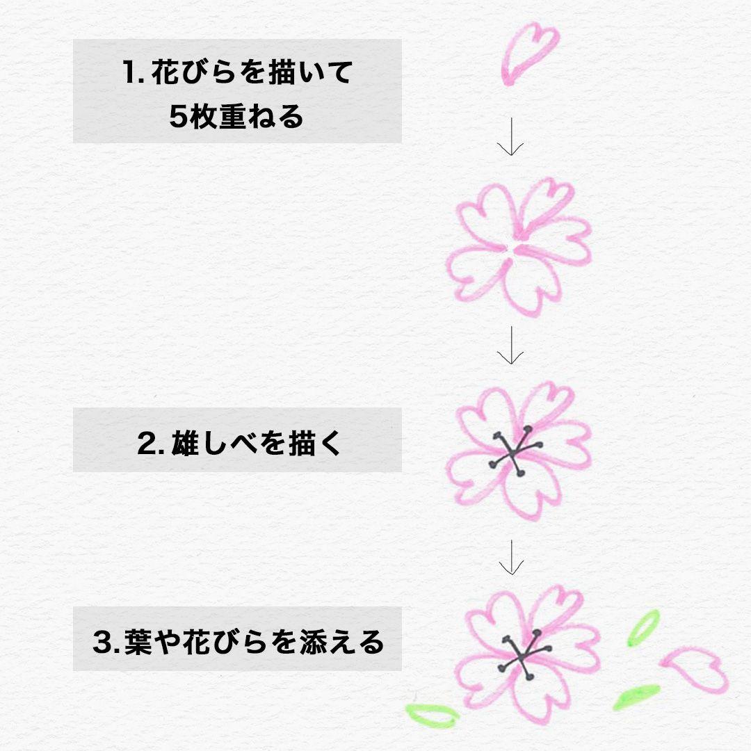 先生必見 卒園 卒業メッセージに使える 定番の桜のイラストを簡単に描くポイント 卒業 イラスト 卒業 メッセージ 花 イラスト 簡単