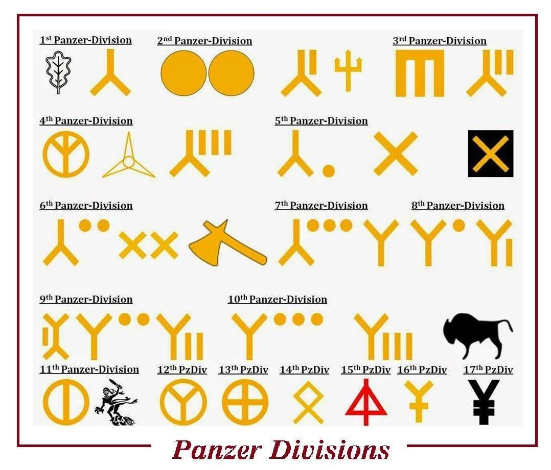 Panzer divisional symbols wwi ii armour pinterest symbols panzer divisional symbols buycottarizona