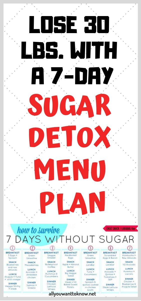 LOSE 30 LBS  WITH A 7-DAY SUGAR DETOX MENU PLAN | Diet