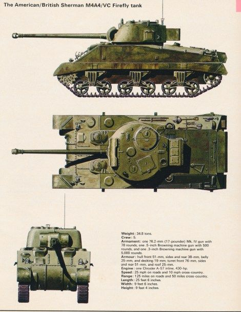 Pin by Goth Shank on tank paint   Sherman tank, Ww2 tanks