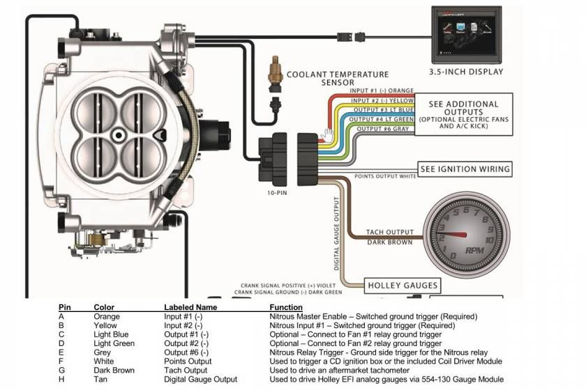 12 Mallory Coil Wiring Diagram In 2020 Circuitry Wire Electrical System