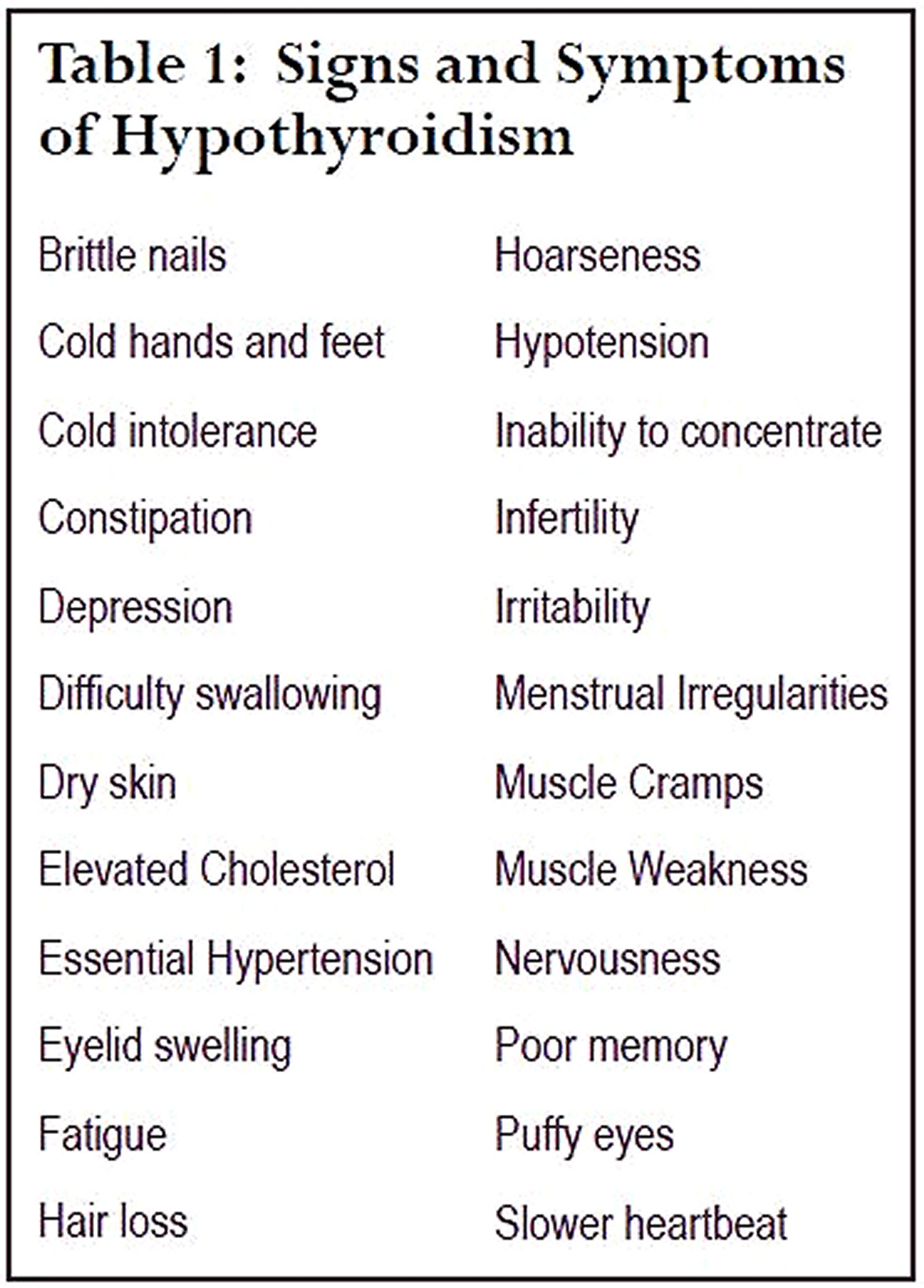 Adrenal Fatigue Symptoms And Signs Hypothyroidism Symptoms Thyroid Symptoms Thyroid Problems