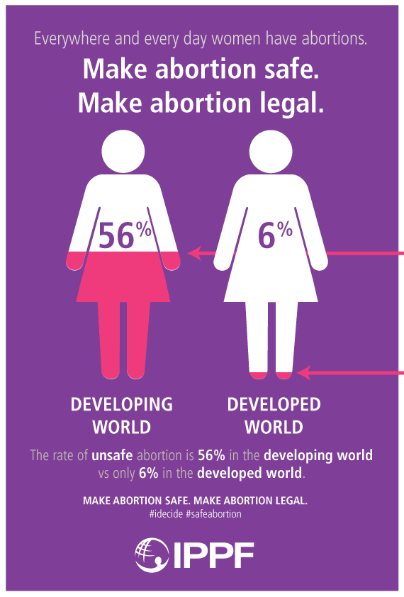 Essay/Term paper: Abortion should not be legalized