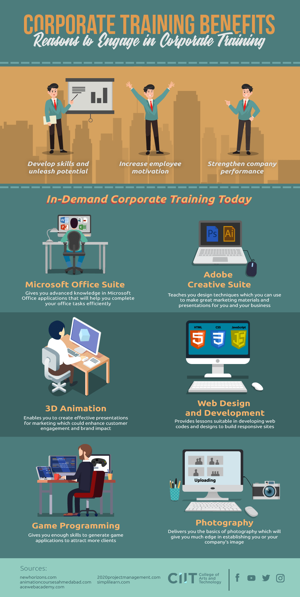 Corporate Training Benefits Importance of Training and