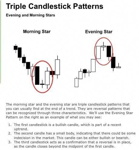 Whats easier to learn trading stocks or forex