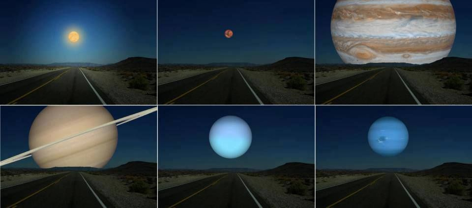 Planets of the Solar System, if they were as close to Earth