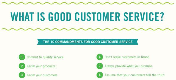 Funny Customer Service Customer Service Quotes Customer Service Quotes Funny Customer Service Customer Service Quotes Customer Service Know Your Customer