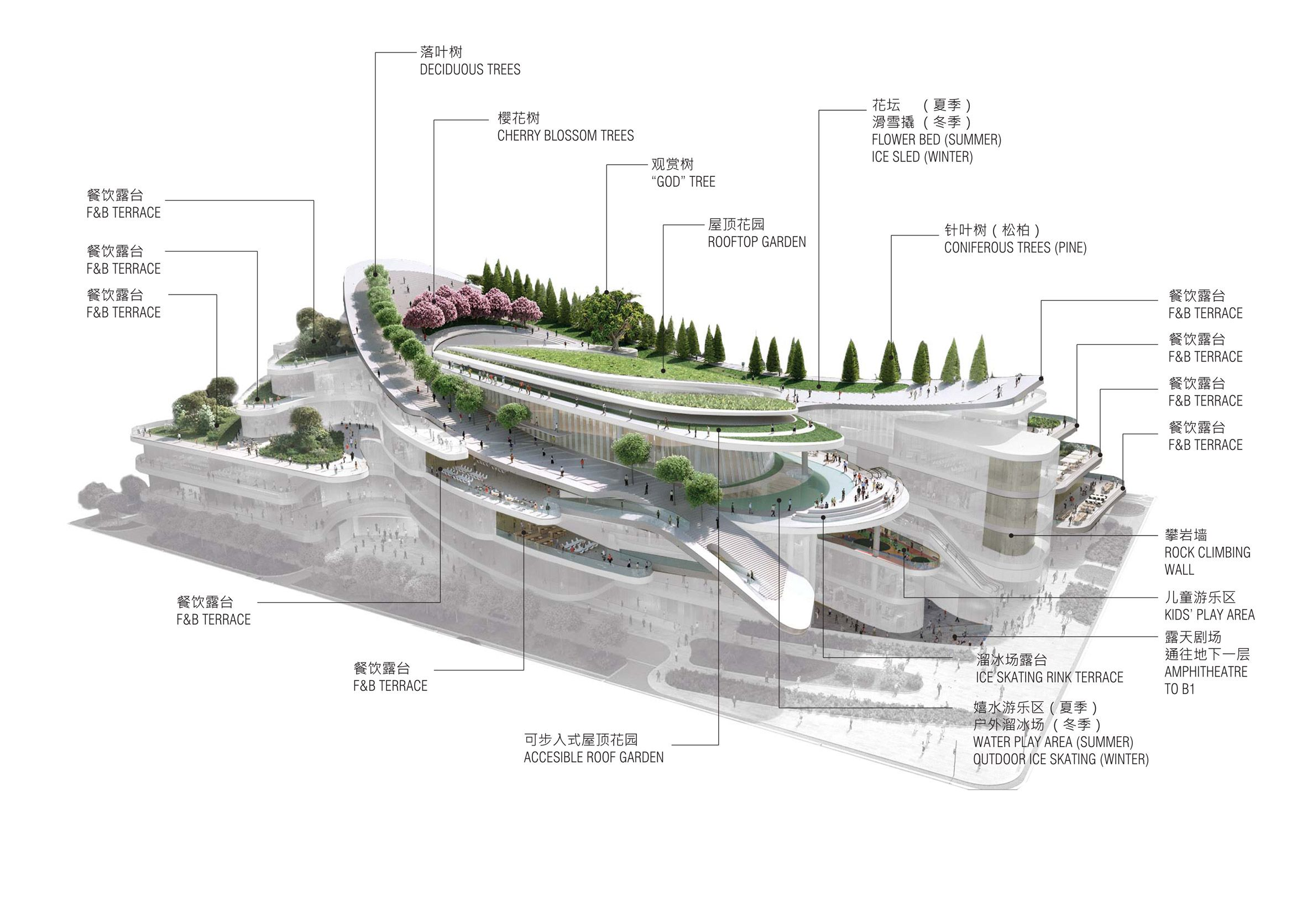 sledding path to loop around roof garden of beijing civic centre