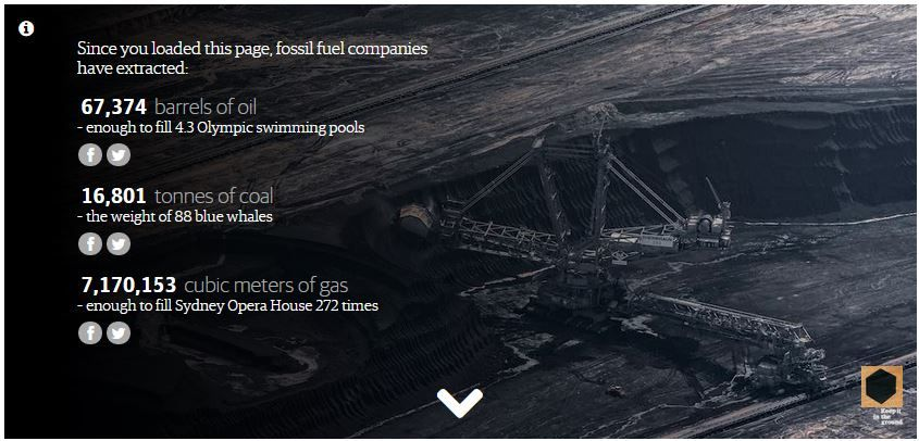 How much fossil fuel has been used in your lifetime?