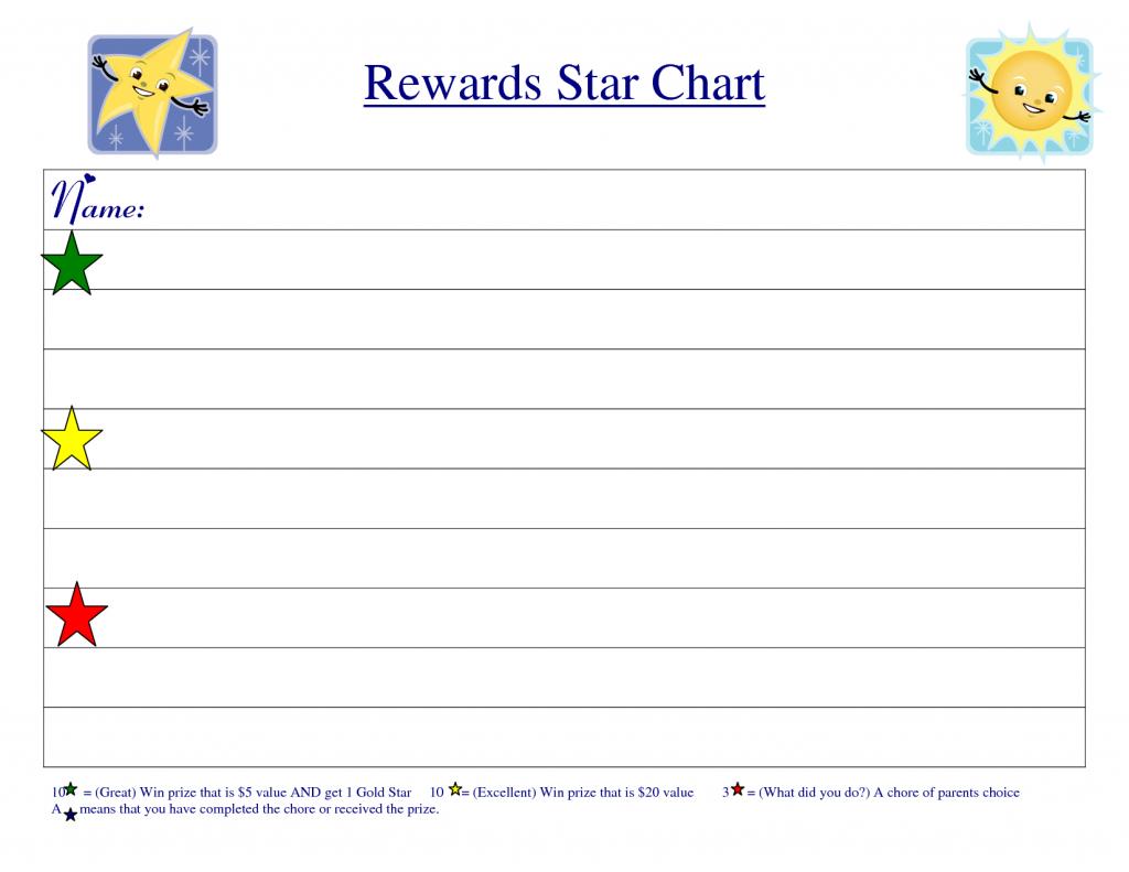 Reward Chart Template For Kids Kiddo Shelter – Incentive Chart Template