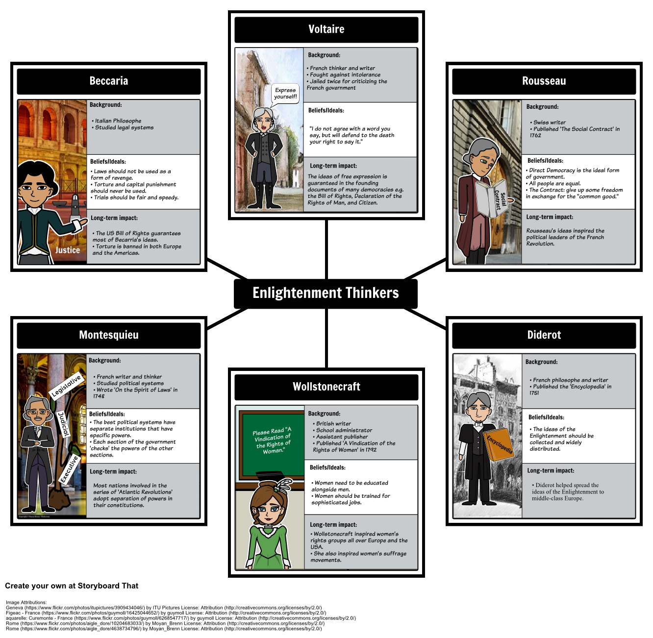 worksheet Enlightenment Worksheet the age of enlightenment character map in this activity students will create a