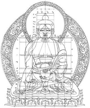 Iconographical diagram for a Buddha image in the Tibetan