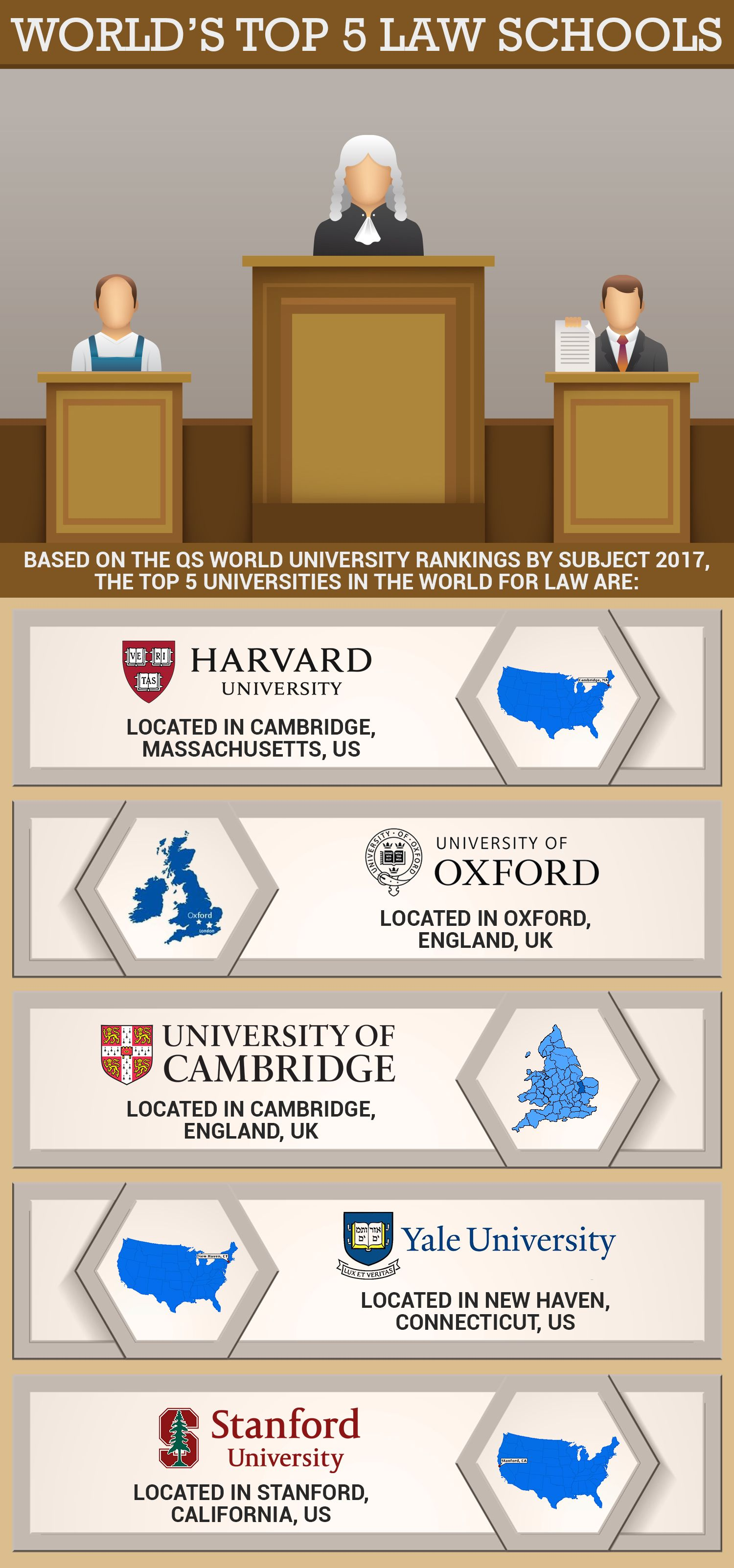 Choosing The Best University For Law University Students Life
