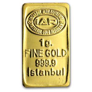 Gold karat usa