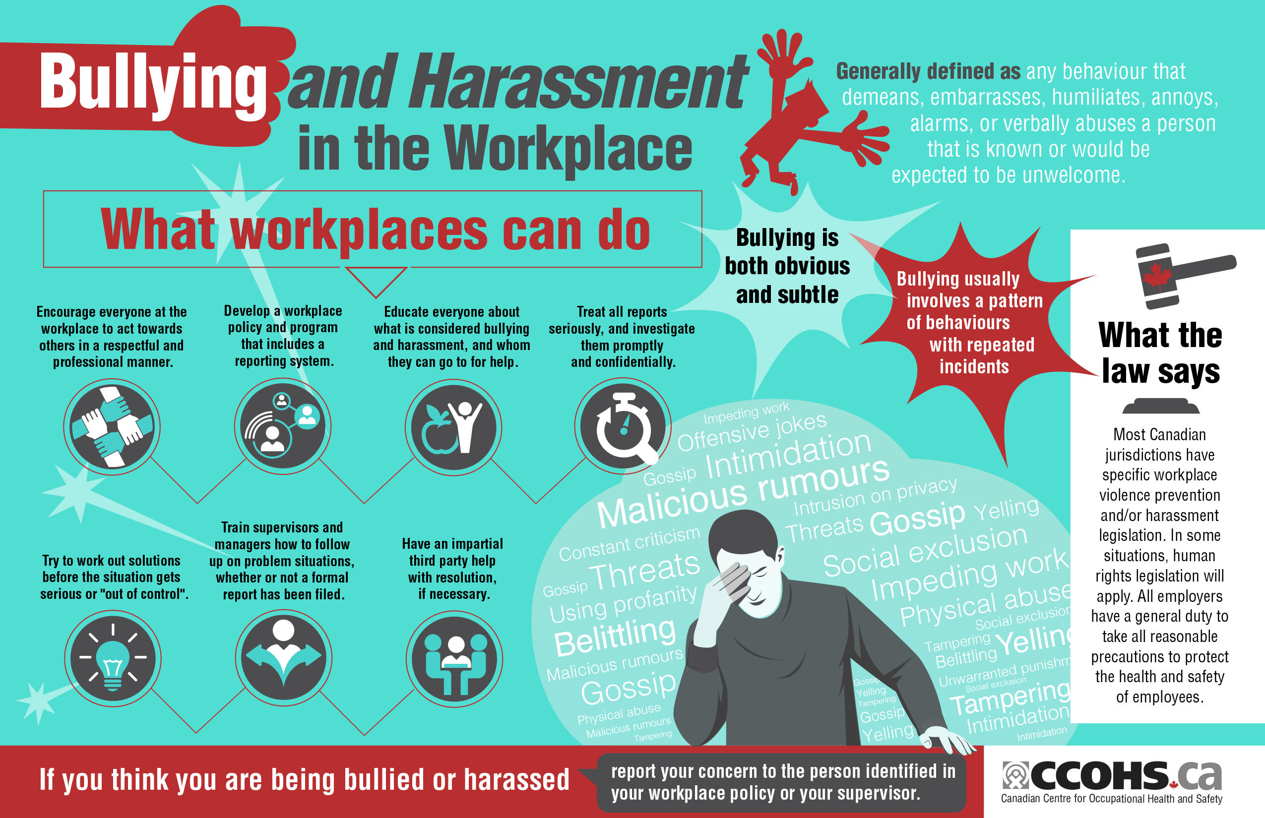 Pin On Safety In The Workplace Poster S