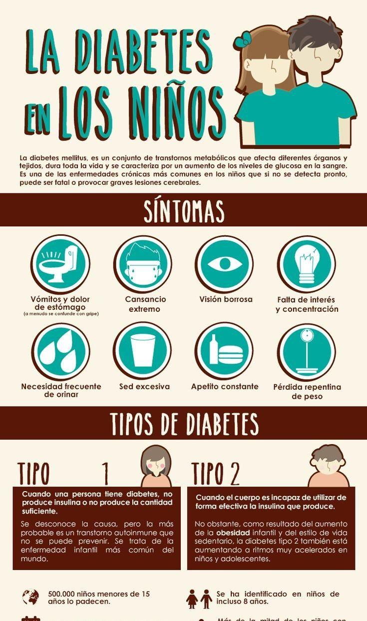 sintomas de la diabetes en la adolescencia