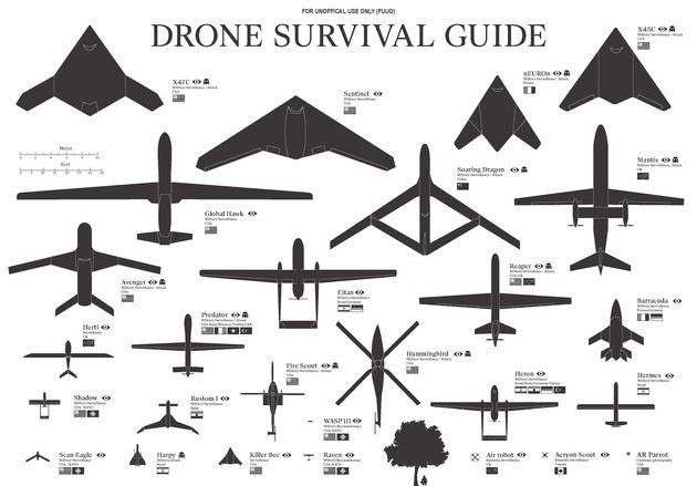 Guía de supervivencia contra 'drones'