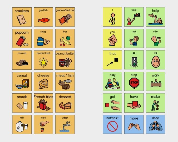 photograph about Printable Communication Boards known as Pin as a result of Jack S upon AAC- Guides Board Sets Popcorn chips