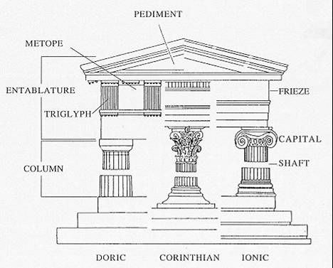 Archaic Greek Architecture and Architectural Sculpture