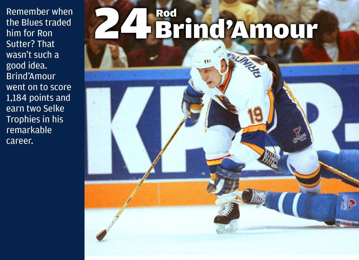 Pin by David Lee on St louis blues hockey in 2020 St