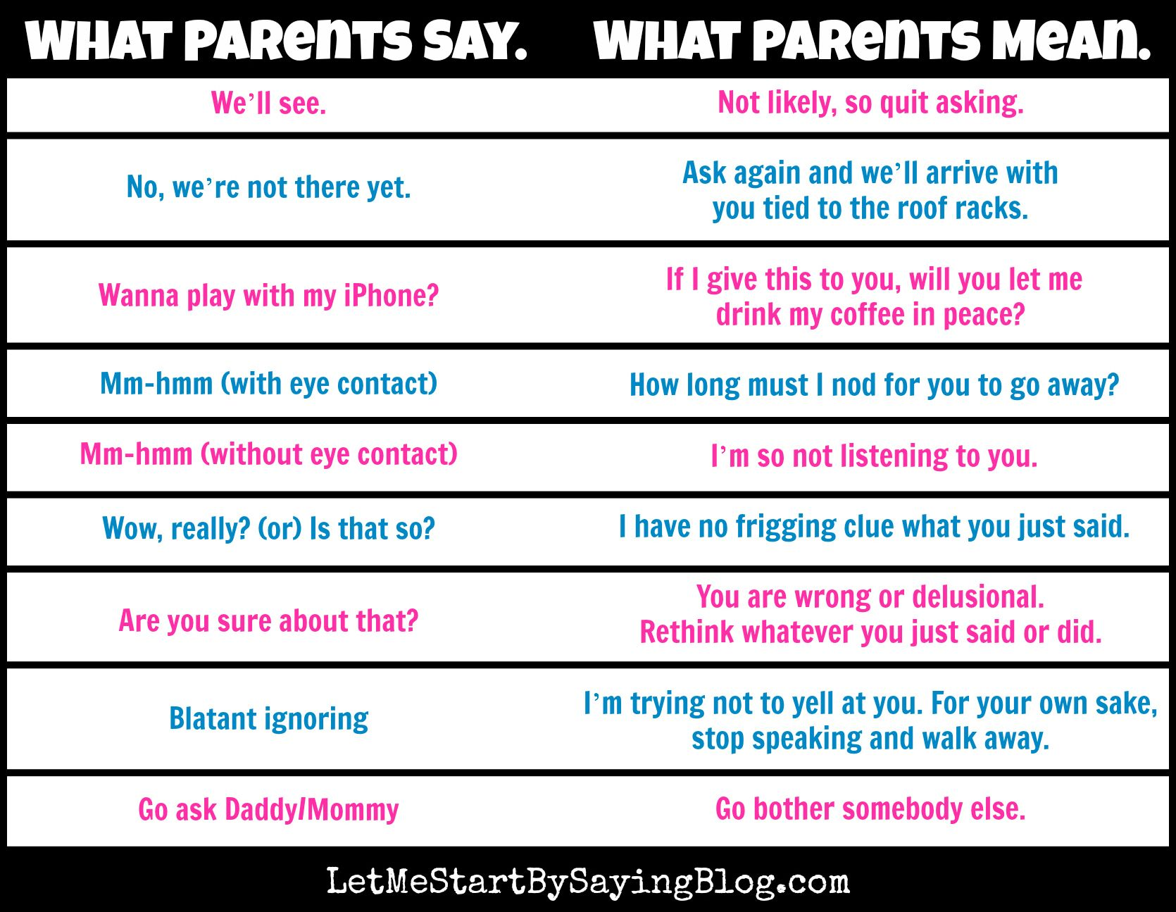 what my parents mean to me