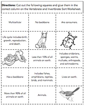 vertebrate and invertebrate sort middle school science vertebrates invertebrates. Black Bedroom Furniture Sets. Home Design Ideas