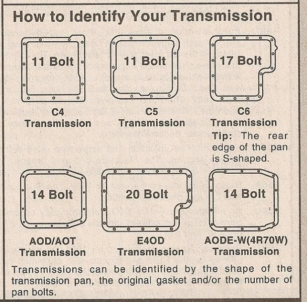 Image result for 1990 ford transmission identification | Ford Trucks ...