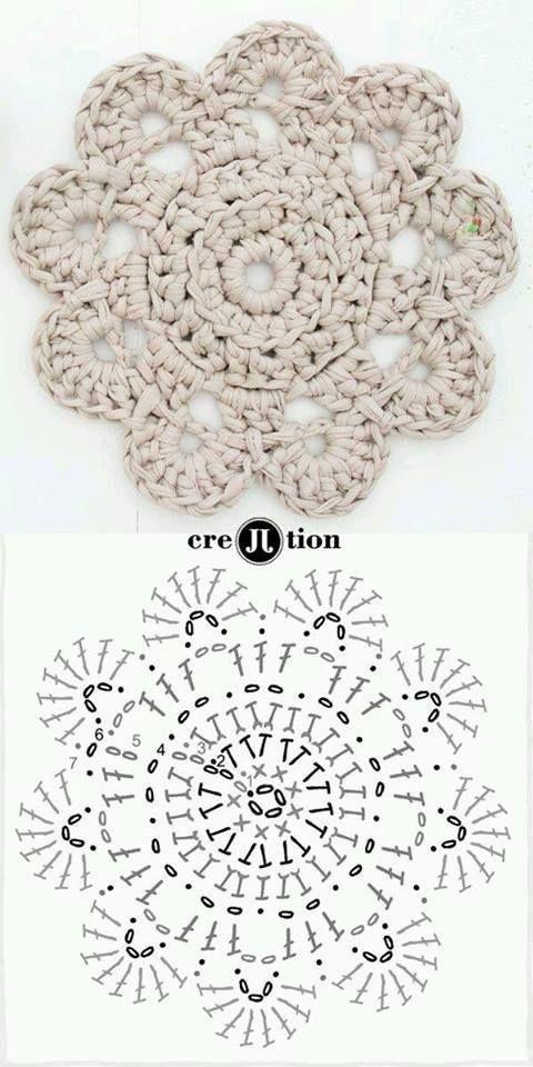 Motivo circular crochet. Flor. Posavasos. | Crochet | Pinterest ...