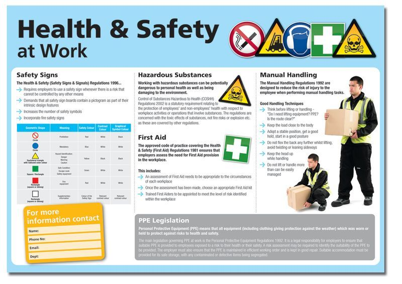 Health & Safety At Work Posters | Safety And Workplace Safety