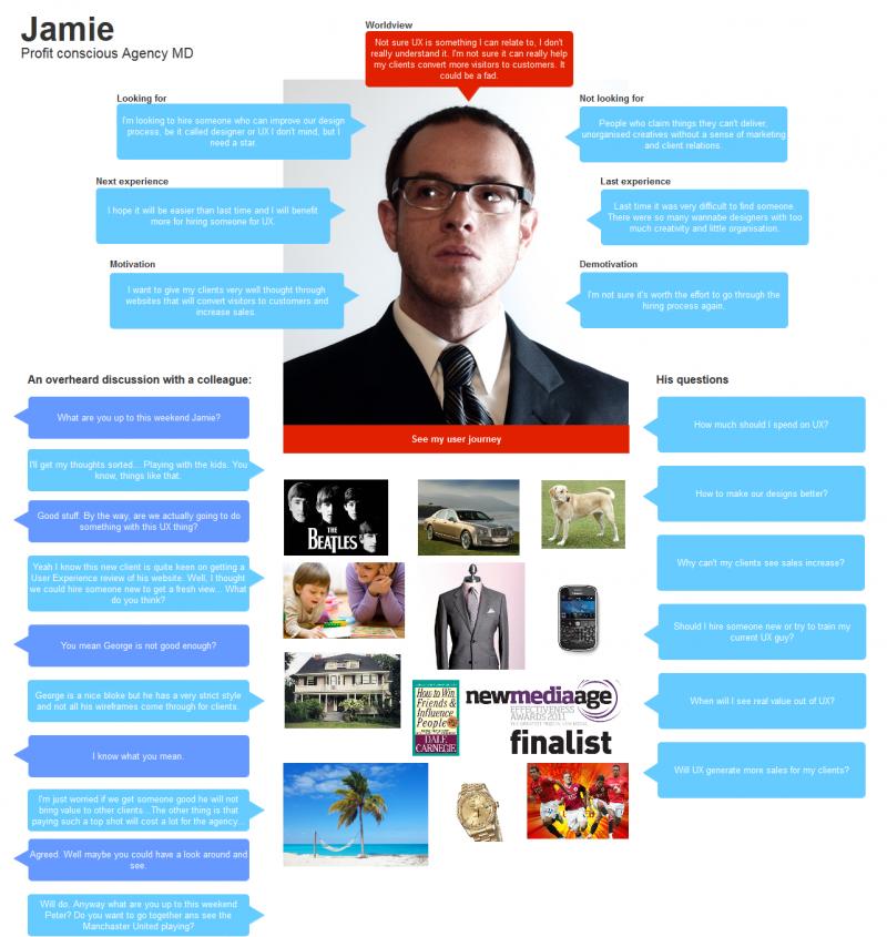 Complex Speech Bubble Persona Template   Design Thinking, Service ...