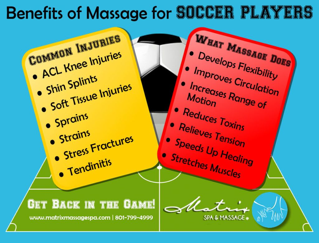 What is a sports massage
