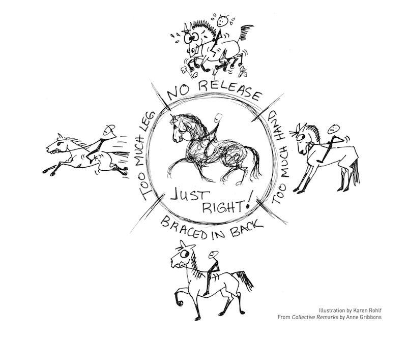citater om heste skrabning fitness