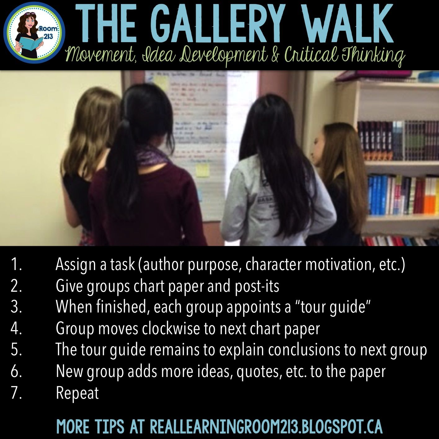 Gallery Walks For Critical Thinking