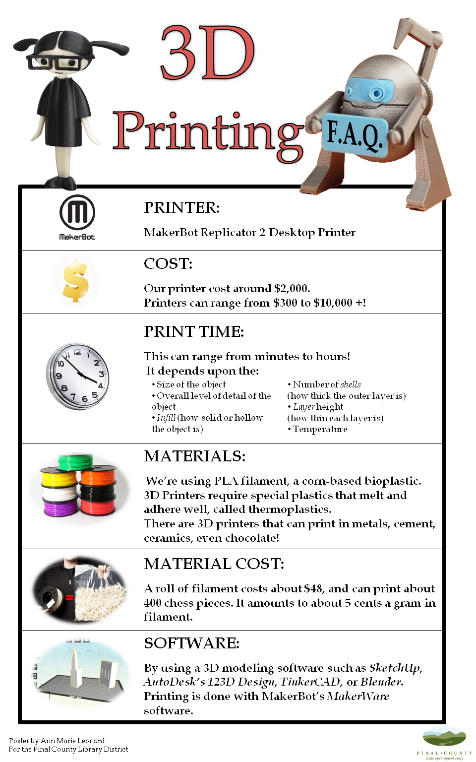 3d Printing Faq Poster Poster Answering Frequently Asked Questions About 3d Printing And The Makerbot Replicator 2 Cr 3dprinting Design 3d Printing Prints
