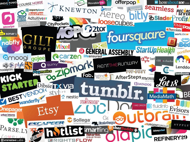 Cranking Companies Start up, Tech startups, The latest buzz