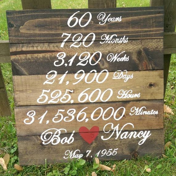 60 Wedding Anniversary Party Ideas: Wedding Anniversary Wood Sign