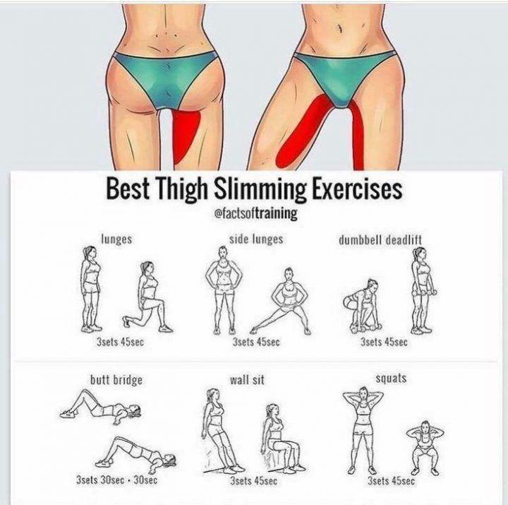 Übungen zum Abnehmen an den Oberschenkeln