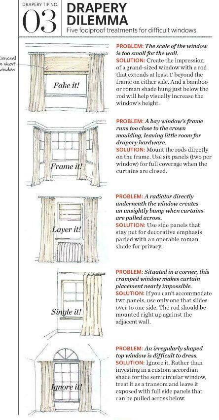 Drapery Dilemma Reference Chart Windows Interior Design Tips