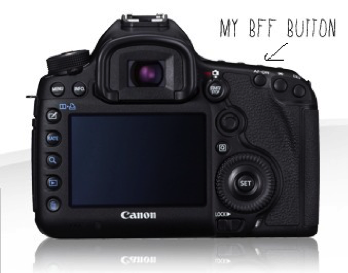 A Guide To Back Button Focus Live Snap Love Digital Slr Camera Canon Digital Camera Digital Camera